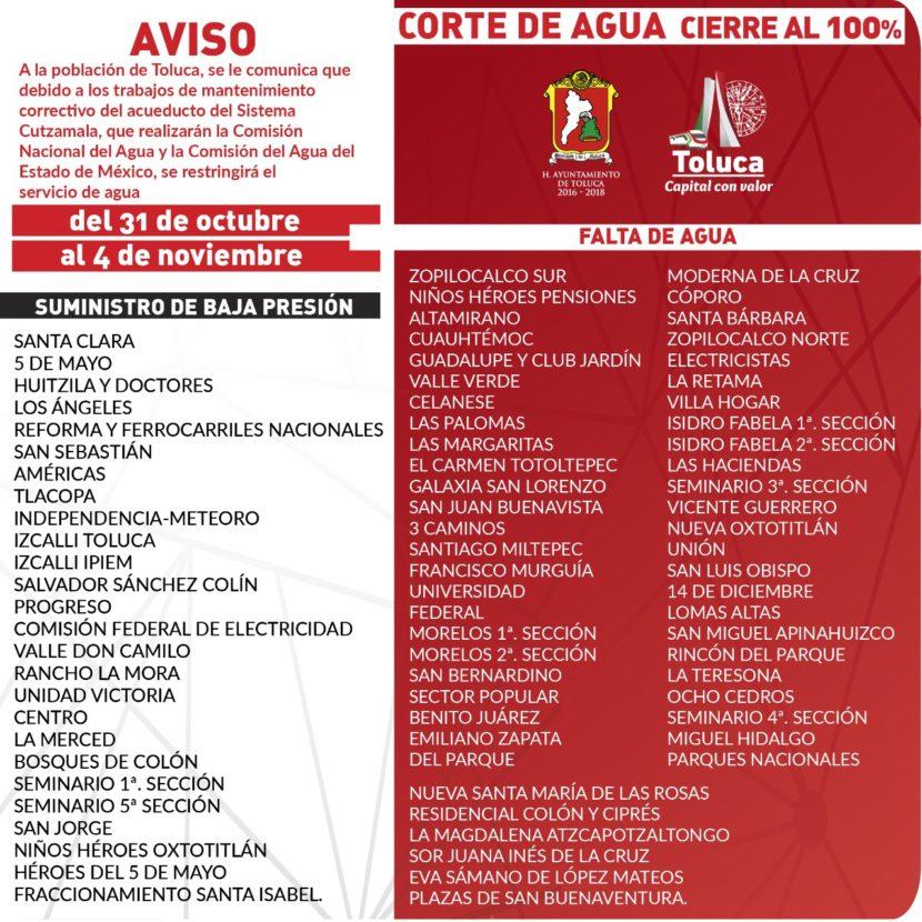 REITERA GOBIERNO DE TOLUCA RECOMENDACIONES POR CORTE DE AGUA EN 80 COLONIAS