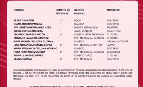 """ELIGEN GANADORES DE LA CONVOCATORIA  """"ENCUENTRO DE BLUES, JAZZ Y FUSIÓN CON IDENTIDAD"""""""