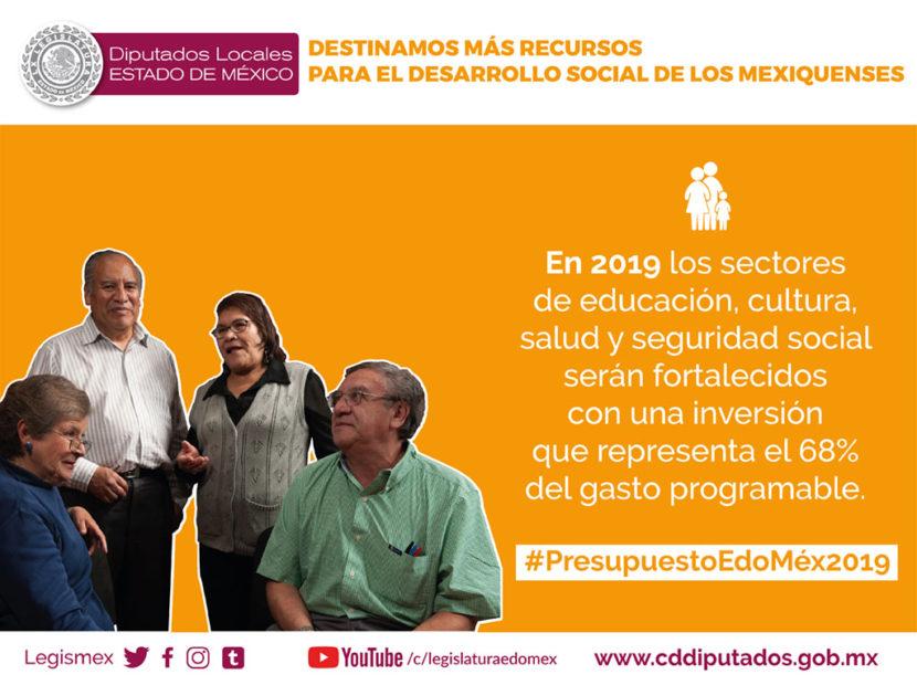 A DESARROLLO SOCIAL 68.1 % DEL GASTO PROGRAMABLE  DEL ESTADO DE MÉXICO EN 2019