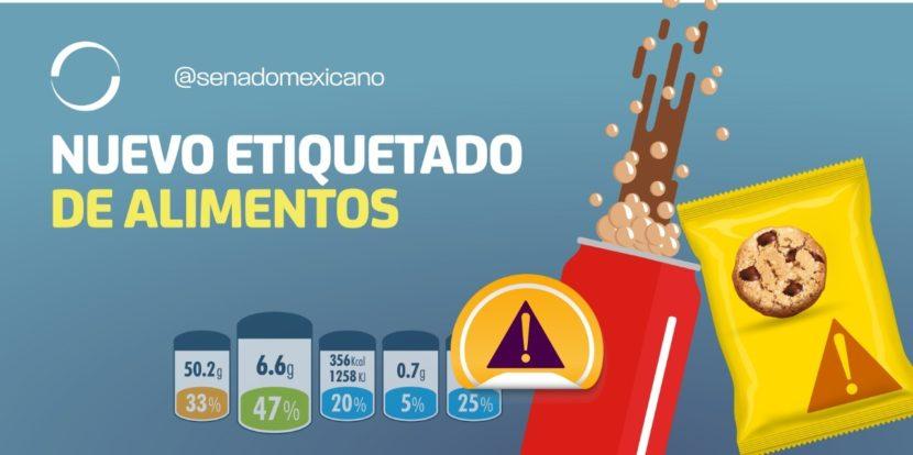 APRUEBA SENADO ETIQUETADO EN BEBIDAS NO ALCOHÓLICAS Y ALIMENTOS PARA ADVERTIR CONTENIDOS