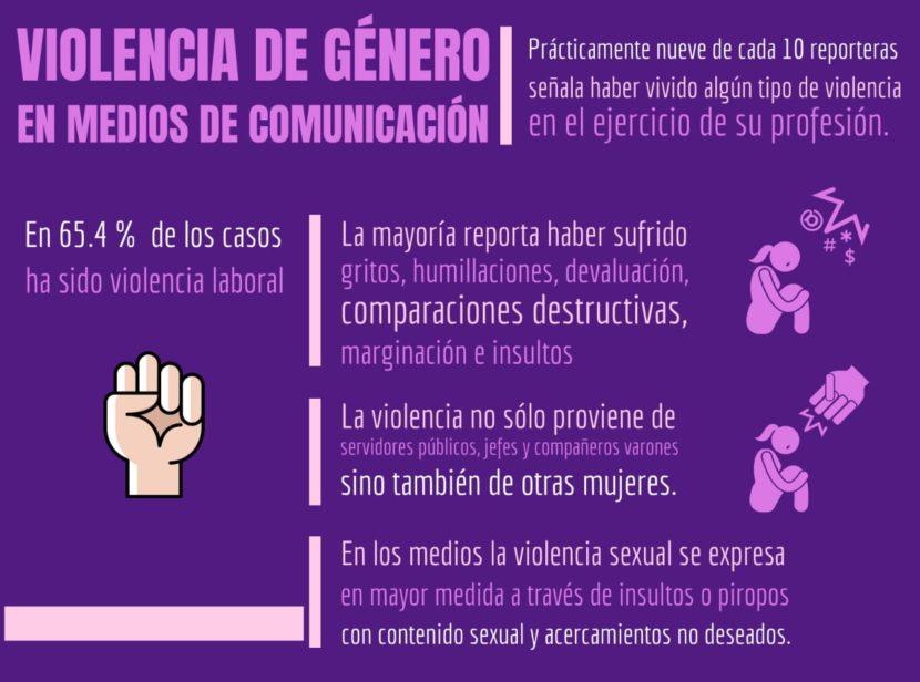 VIOLENCIA DE GÉNERO EN MEDIOS DE COMUNICACIÓN