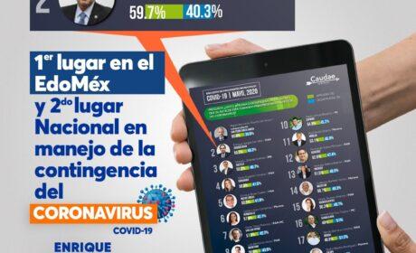 HUIXQUILUCAN DESTACA A NIVEL NACIONAL EN EL MANEJO DE LA CONTINGENCIA DEL CODVIS-19