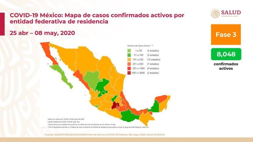 MÉXICO REGISTRA 31 MIL 522 CASOS Y TRES MIL 160 DEFUNCIONES POR COVID-19