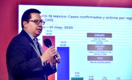 SUMAN EN MÉXICO 97 MIL326 CASOS DE COVID Y 10 MIL 937 DEFUNCIONES
