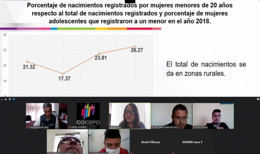 IMPARTEN TALLERES DE SENSIBILIZACIÓN SOBRE EMBARAZO ADOLESCENTE