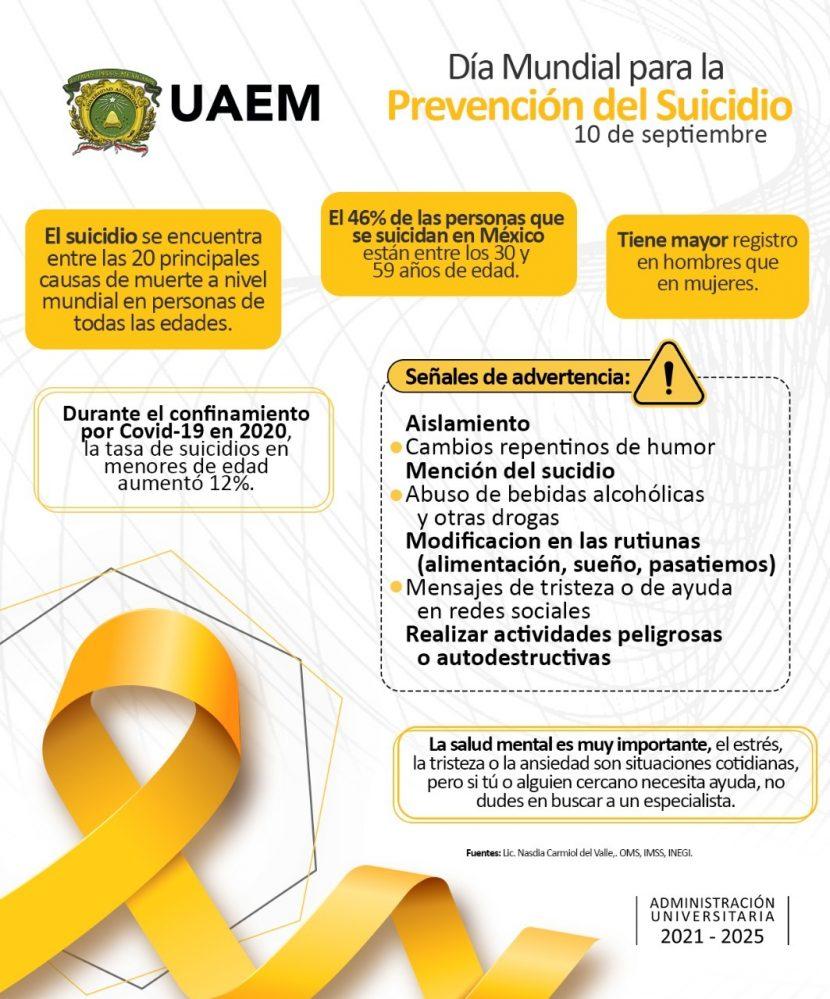 PREVENCIÓN DEL SUICIDIO DEBE SER COMPROMISO SOCIAL