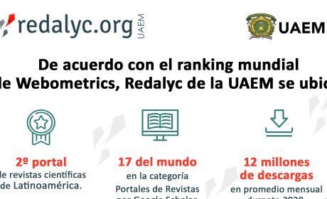REDALYC DE LA UAEM: SEGUNDO PORTAL DE REVISTAS EN LATINOAMÉRICA